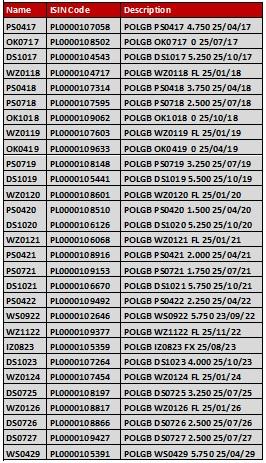 Tabela_fixing_04012017.jpg